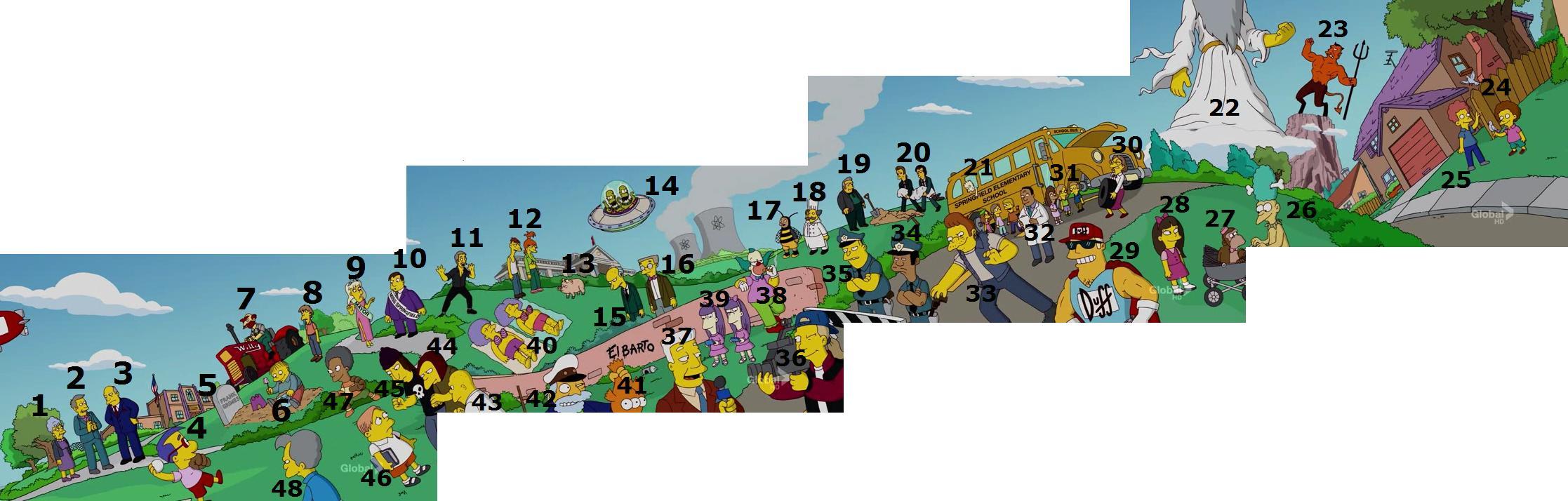 Abertura dos simpsons o bart o - Homer simpson nu ...